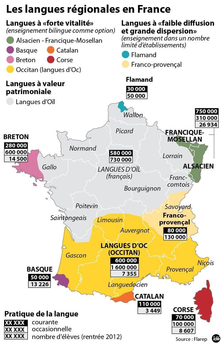 langues_regionales2